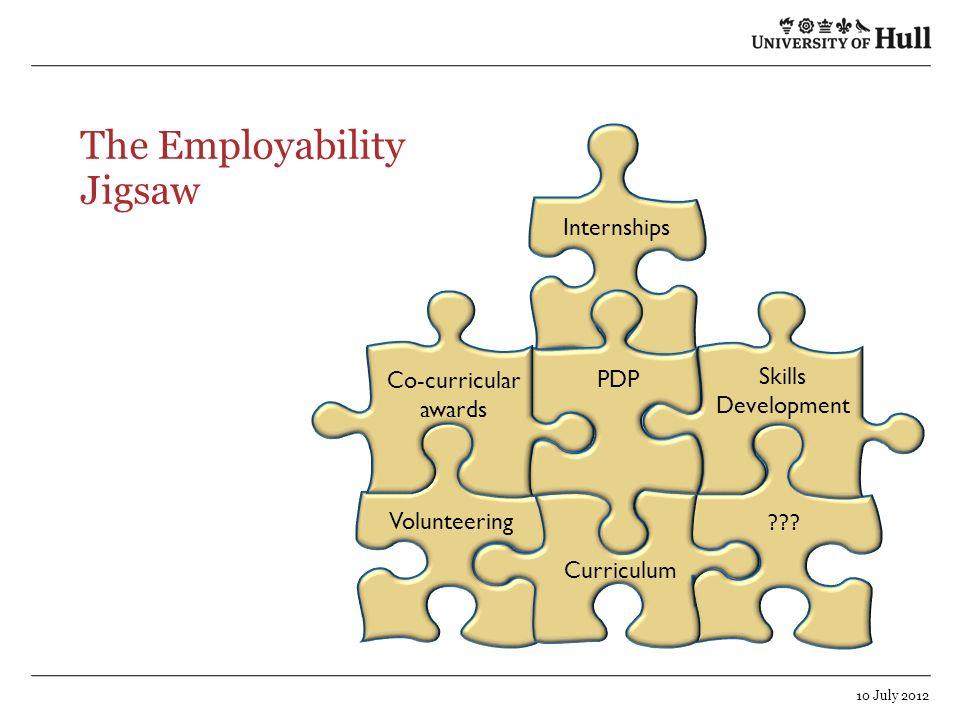 ??? The Employability Jigsaw 10 July 2012 Volunteering Curriculum Skills Development Internships PDP Co-curricular awards