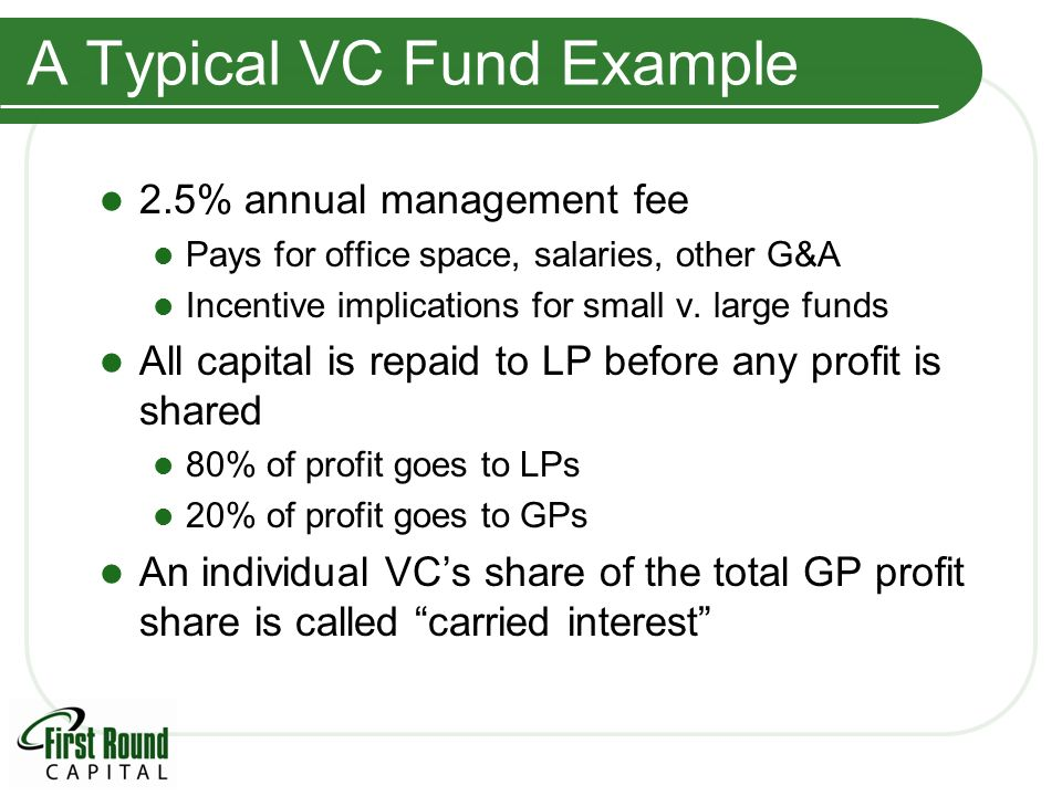 A Typical VC Fund Example 2.5% annual management fee Pays for office space, salaries, other G&A Incentive implications for small v. large funds All ca