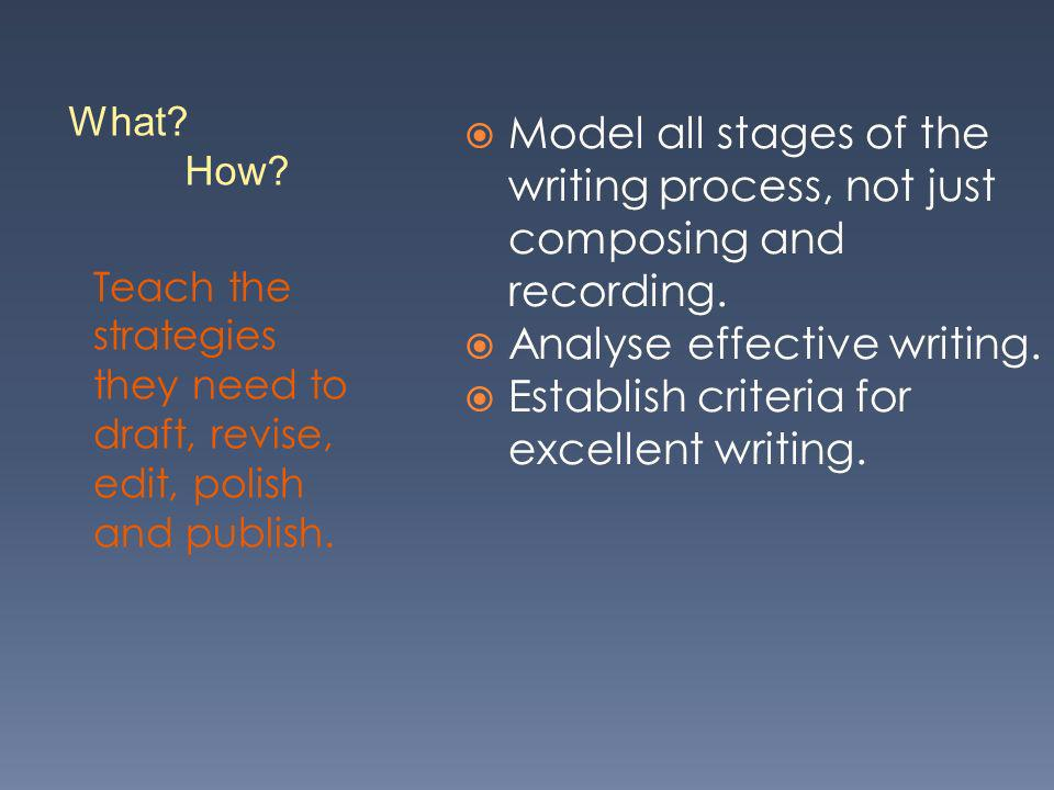 Teach the strategies they need to draft, revise, edit, polish and publish. Model all stages of the writing process, not just composing and recording.