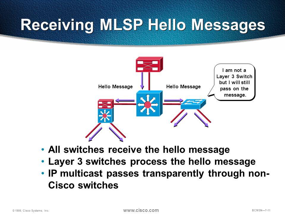 © 1999, Cisco Systems, Inc. www.cisco.com BCMSN7-11 Hello Message All switches receive the hello message Layer 3 switches process the hello message IP