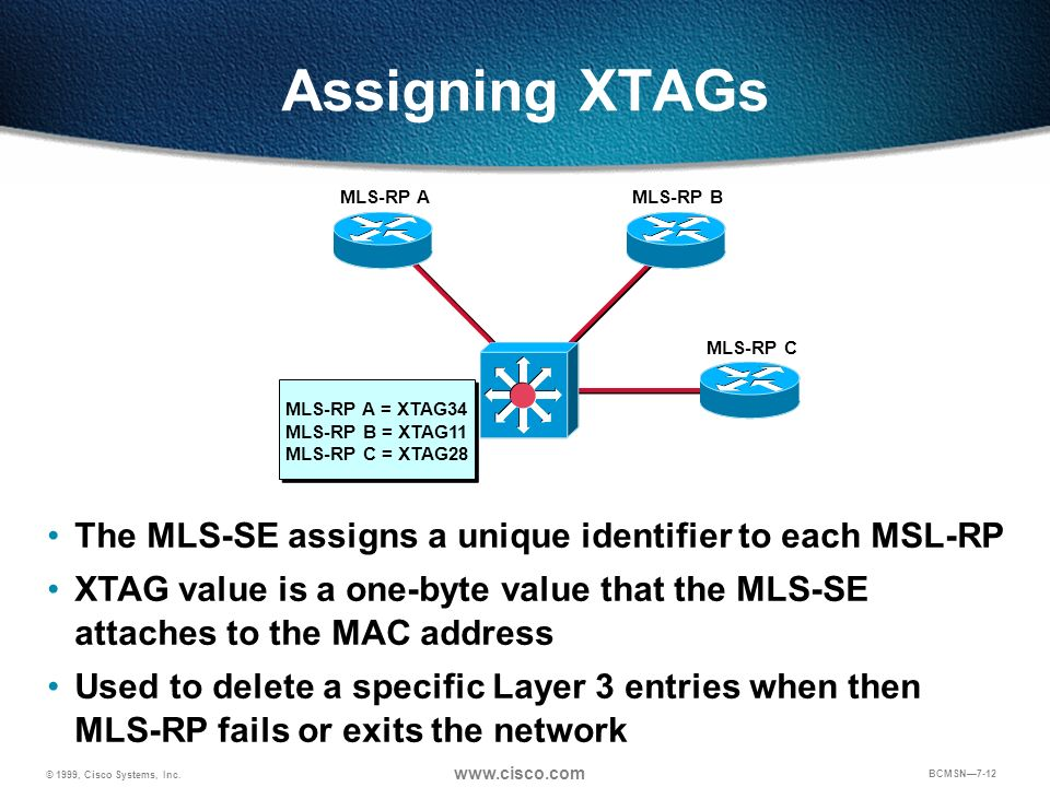 © 1999, Cisco Systems, Inc. www.cisco.com BCMSN7-12 Assigning XTAGs MLS-RP AMLS-RP B The MLS-SE assigns a unique identifier to each MSL-RP XTAG value