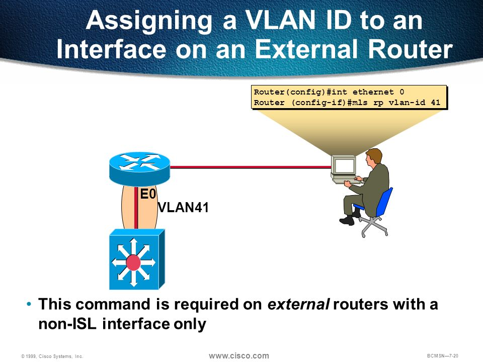 © 1999, Cisco Systems, Inc. www.cisco.com BCMSN7-20 Router(config)#int ethernet 0 Router (config-if)#mls rp vlan-id 41 Assigning a VLAN ID to an Inter
