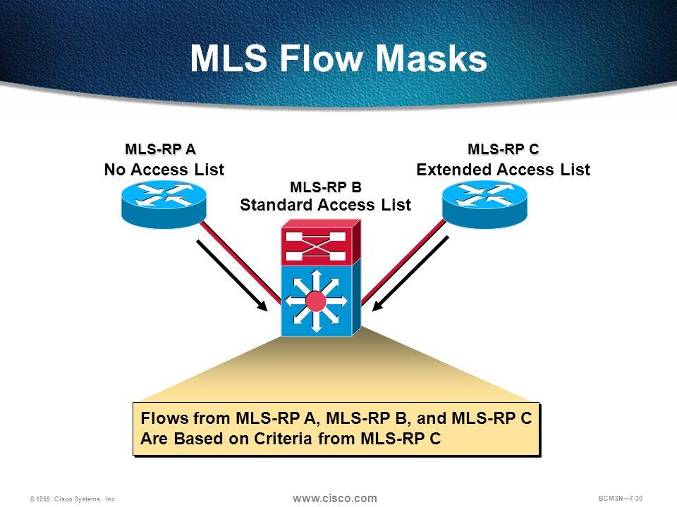 © 1999, Cisco Systems, Inc. www.cisco.com BCMSN7-30 Flows from MLS-RP A, MLS-RP B, and MLS-RP C Are Based on Criteria from MLS-RP C MLS Flow Masks MLS