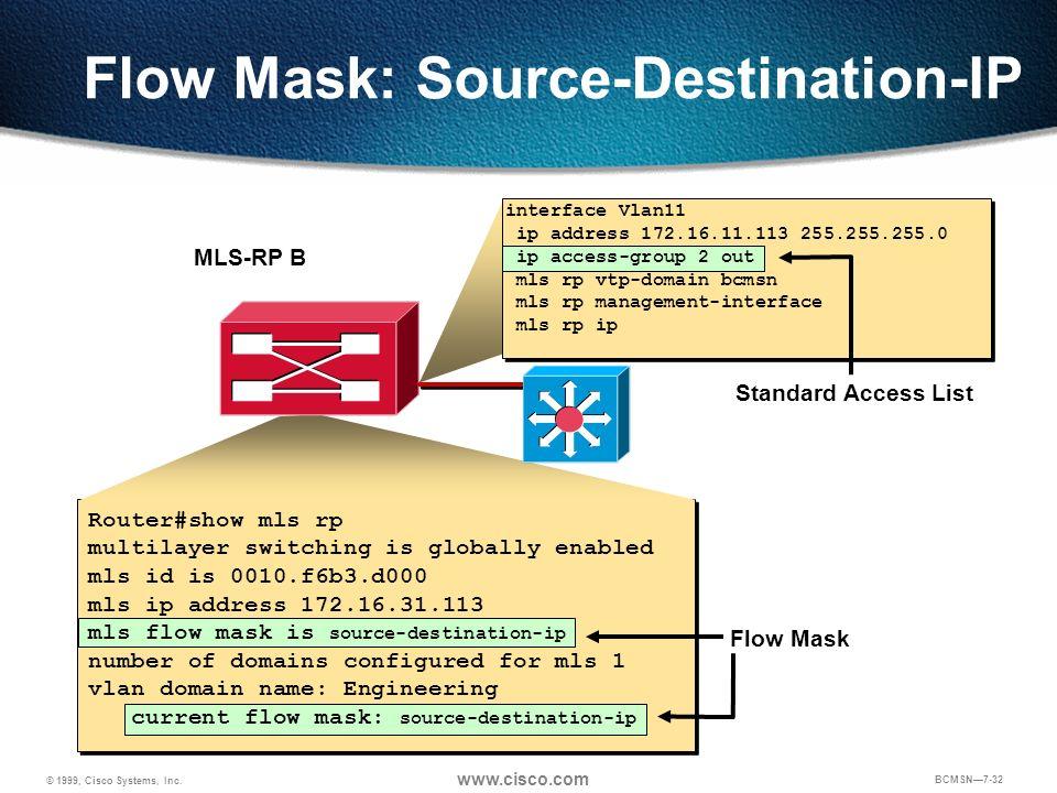 © 1999, Cisco Systems, Inc. www.cisco.com BCMSN7-32 Flow Mask: Source-Destination-IP Standard Access List Flow Mask interface Vlan11 ip address 172.16