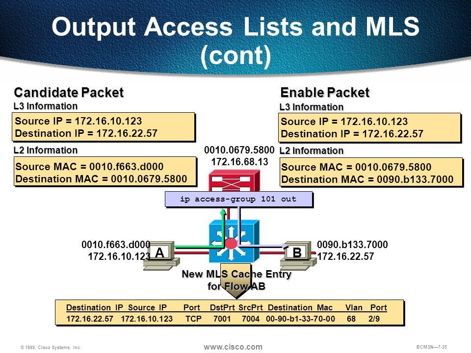 © 1999, Cisco Systems, Inc. www.cisco.com BCMSN7-35 AB 0010.f663.d000 172.16.10.123 0010.0679.5800 172.16.68.13 0090.b133.7000 172.16.22.57 Output Acc