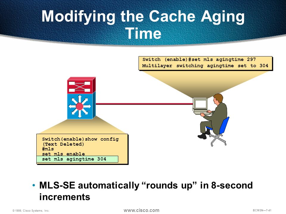 © 1999, Cisco Systems, Inc. www.cisco.com BCMSN7-41 Modifying the Cache Aging Time Switch(enable)show config (Text Deleted) #mls set mls enable set ml