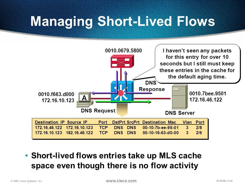 © 1999, Cisco Systems, Inc. www.cisco.com BCMSN7-42 A 0010.f663.d000 172.16.10.123 0010.0679.5800 Managing Short-Lived Flows DNS Server DNS Response 0