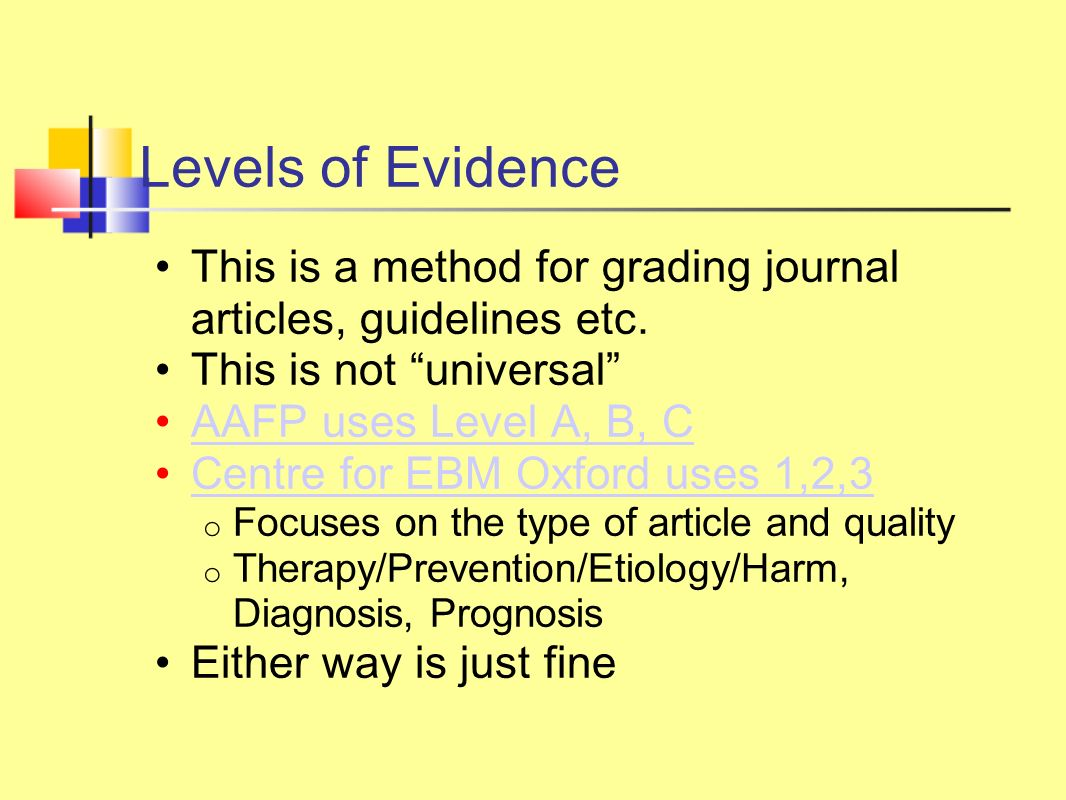 Levels of Evidence This is a method for grading journal articles, guidelines etc. This is not universal AAFP uses Level A, B, C Centre for EBM Oxford