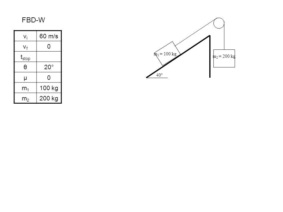 FBD-W m 1 = 100 kg m 2 = 200 kg 40° vivi 60 m/s vfvf 0 t stop θ20° µ0 m1m1 100 kg m2m2 200 kg