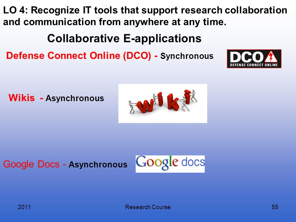 Research Course55 LO 4: Recognize IT tools that support research collaboration and communication from anywhere at any time. Collaborative E-applicatio