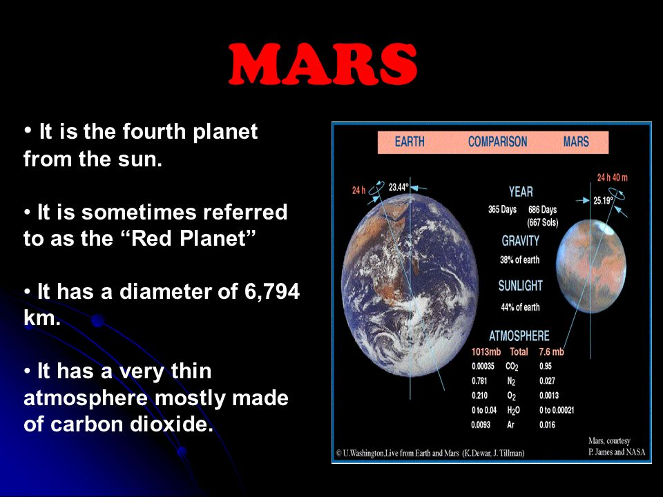 It is the fourth planet from the sun. It is sometimes referred to as the Red Planet It has a diameter of 6,794 km. It has a very thin atmosphere mostl