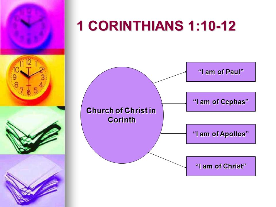 1 CORINTHIANS 1:10-12 Church of Christ in Corinth I am of Paul I am of Cephas I am of ApollosI am of Apollos I am of Christ