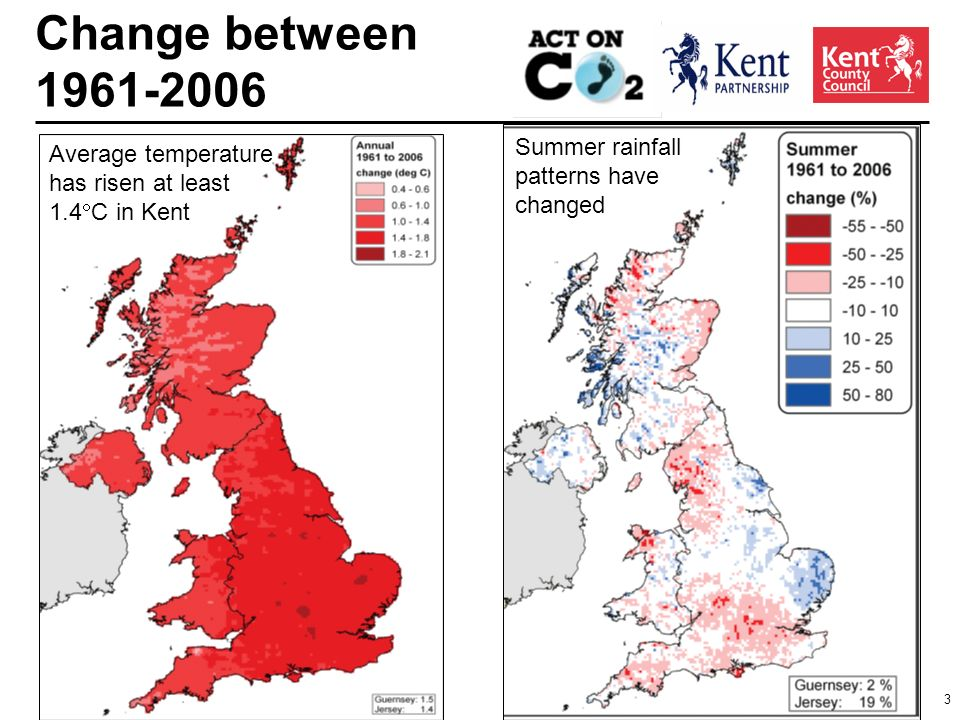 3 Change between Average temperature has risen at least 1.4 C in Kent Summer rainfall patterns have changed