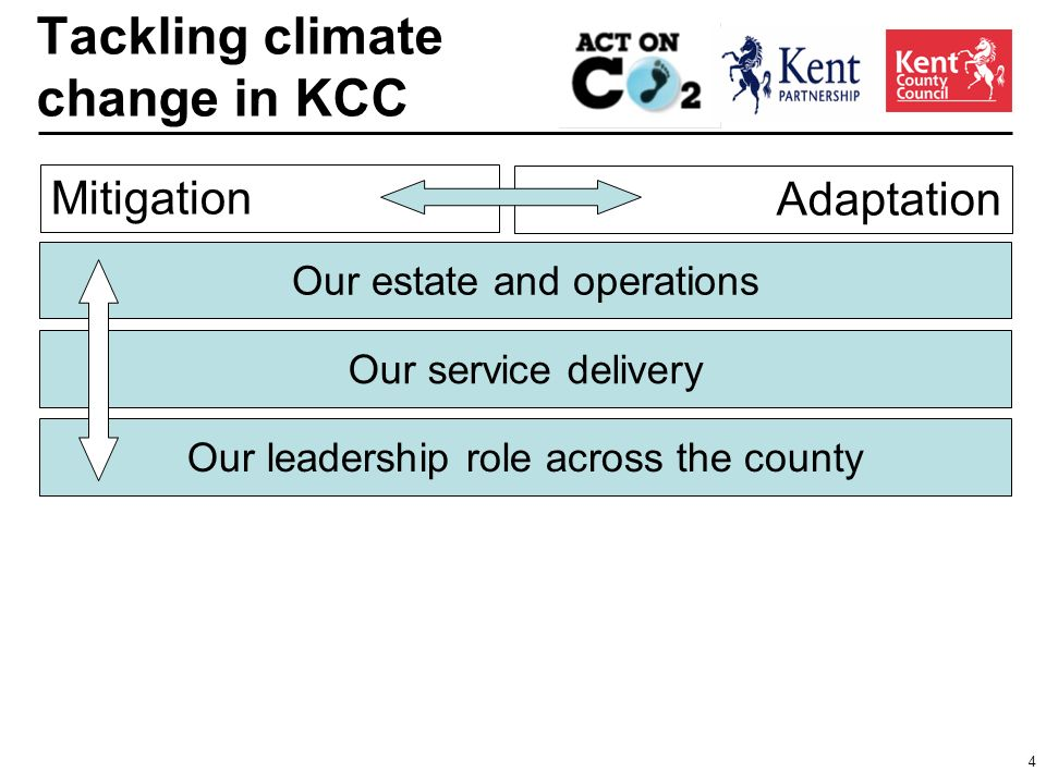 4 Tackling climate change in KCC Mitigation Adaptation Our estate and operations Our service delivery Our leadership role across the county
