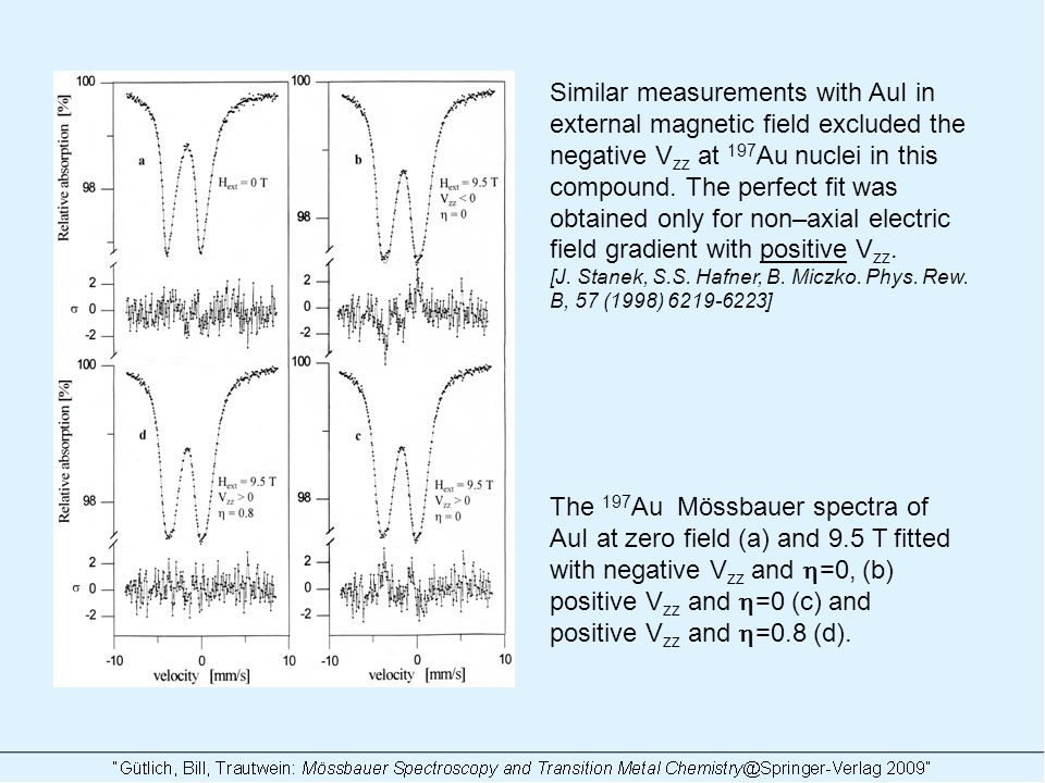 Similar measurements with AuI in external magnetic field excluded the negative V zz at 197 Au nuclei in this compound.