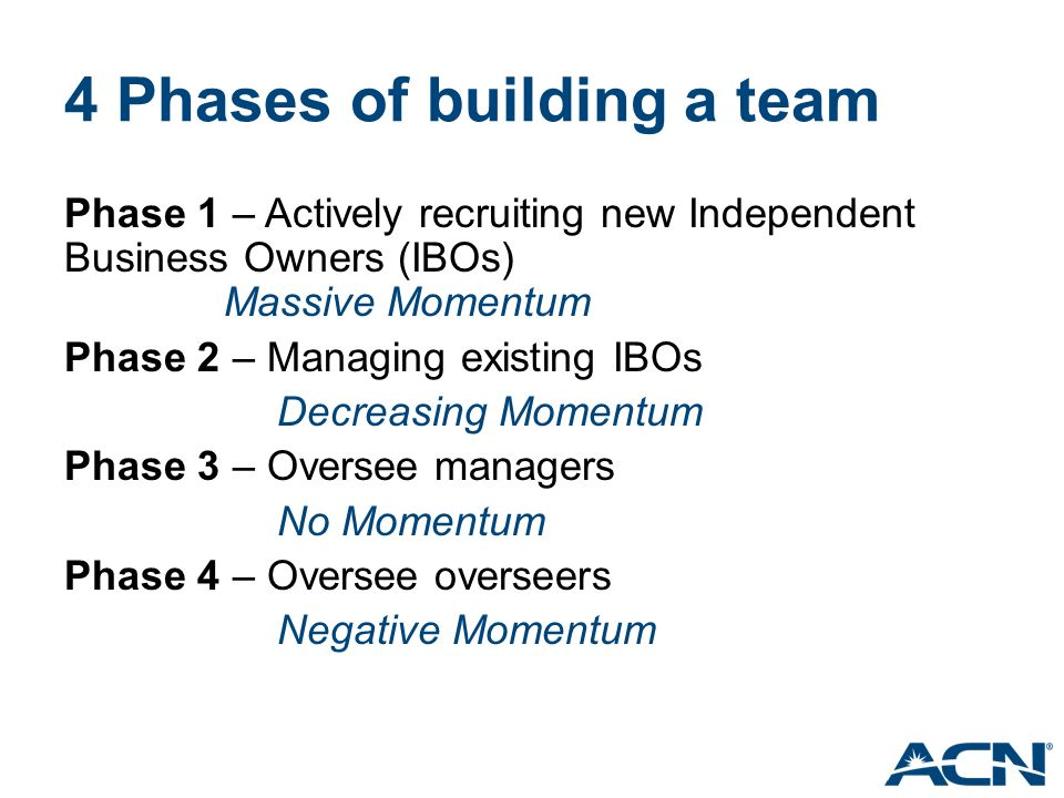 4 Phases of building a team Phase 1 – Actively recruiting new Independent Business Owners (IBOs) Massive Momentum Phase 2 – Managing existing IBOs Decreasing Momentum Phase 3 – Oversee managers No Momentum Phase 4 – Oversee overseers Negative Momentum