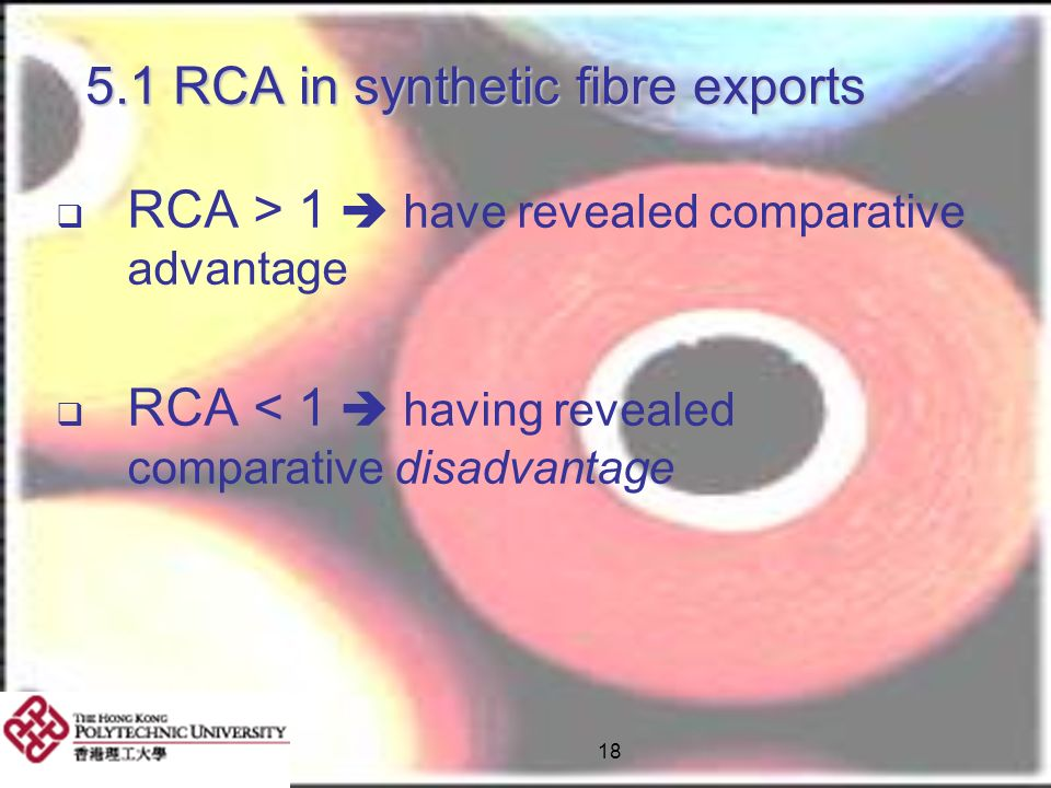 18 5.1 RCA in synthetic fibre exports RCA > 1 have revealed comparative advantage RCA < 1 having revealed comparative disadvantage