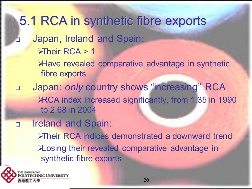 20 5.1 RCA in synthetic fibre exports Japan, Ireland and Spain: Their RCA > 1 Have revealed comparative advantage in synthetic fibre exports Japan: on
