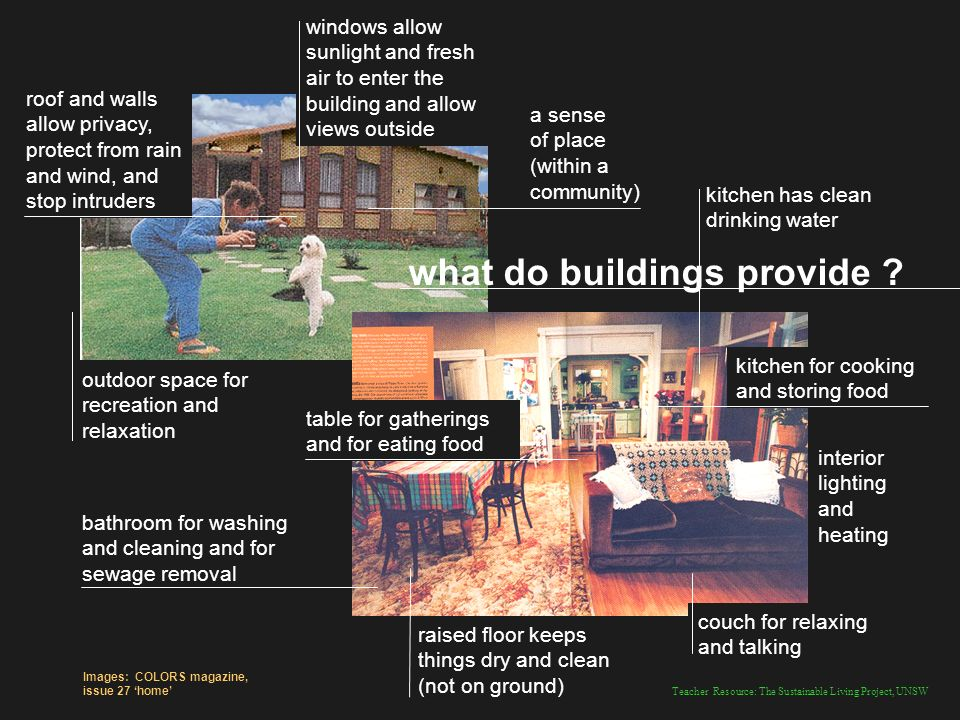Teacher Resource: The Sustainable Living Project, UNSW what do buildings provide .