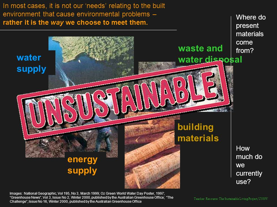 Teacher Resource: The Sustainable Living Project, UNSW waste and water disposal energy supply water supply building materials Where do present materials come from.