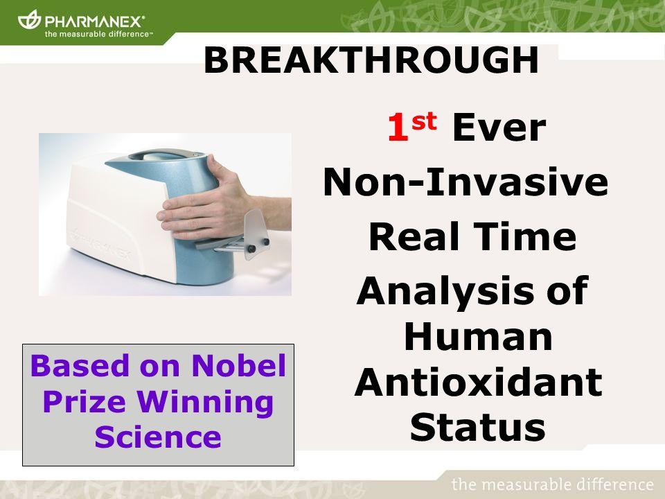 BREAKTHROUGH 1 st Ever Non-Invasive Real Time Analysis of Human Antioxidant Status Based on Nobel Prize Winning Science