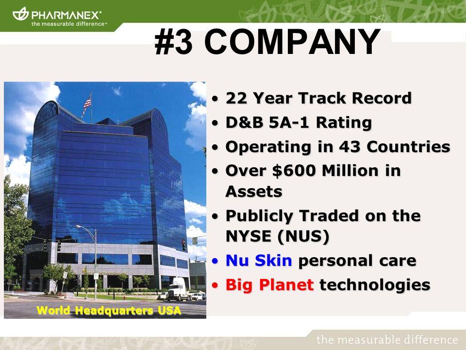 World Headquarters USA 22 Year Track Record22 Year Track Record D&B 5A-1 RatingD&B 5A-1 Rating Operating in 43 CountriesOperating in 43 Countries Over