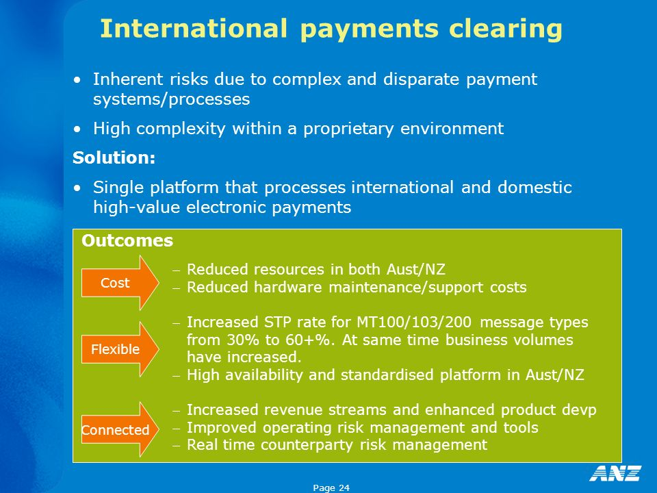 Page 24 International payments clearing Inherent risks due to complex and disparate payment systems/processes High complexity within a proprietary env