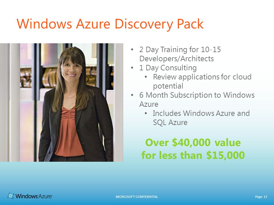 MICROSOFT CONFIDENTIAL Page 13 Windows Azure Discovery Pack 2 Day Training for 10-15 Developers/Architects 1 Day Consulting Review applications for cl