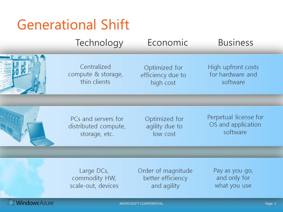 MICROSOFT CONFIDENTIAL Page 3 Generational Shift Centralized compute & storage, thin clients Technology EconomicBusiness Optimized for efficiency due