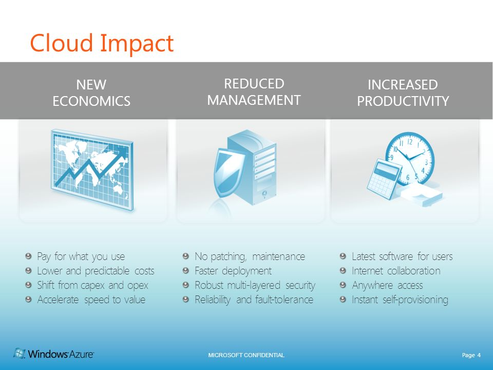MICROSOFT CONFIDENTIAL Page 4 Cloud Impact REDUCED MANAGEMENT NEW ECONOMICS INCREASED PRODUCTIVITY Pay for what you use Lower and predictable costs Sh