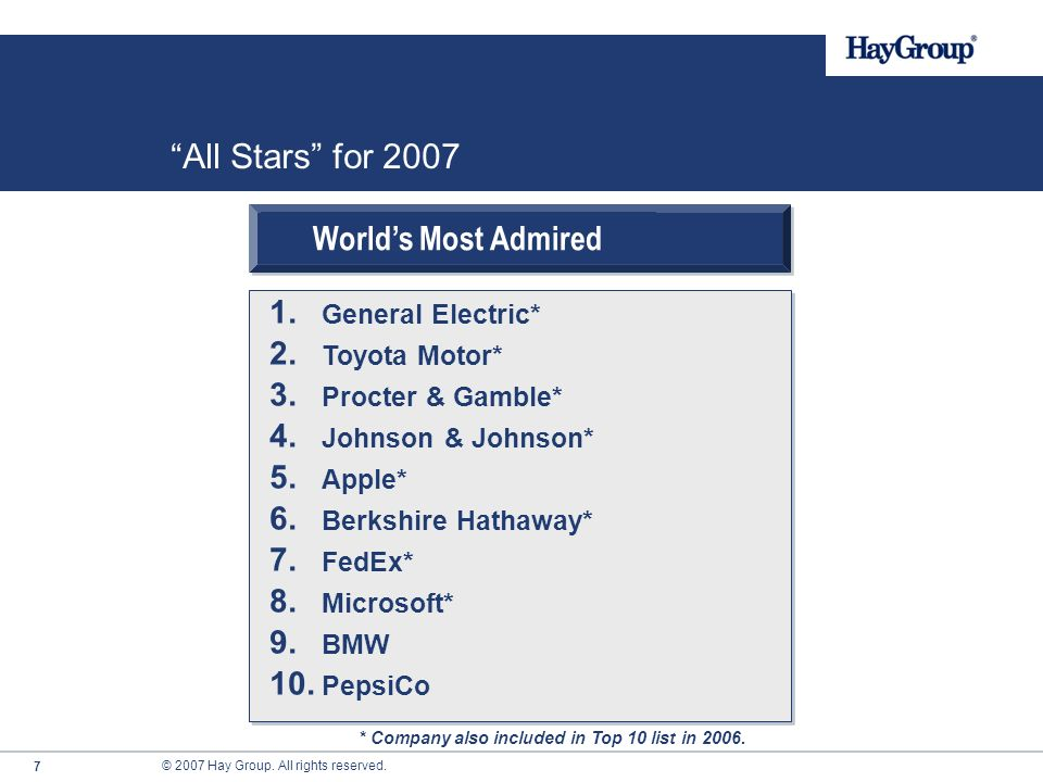 © 2007 Hay Group. All rights reserved. 6 Why Study the Most Admired Companies? Most Admired Companies outperform industry peers and the market as a wh
