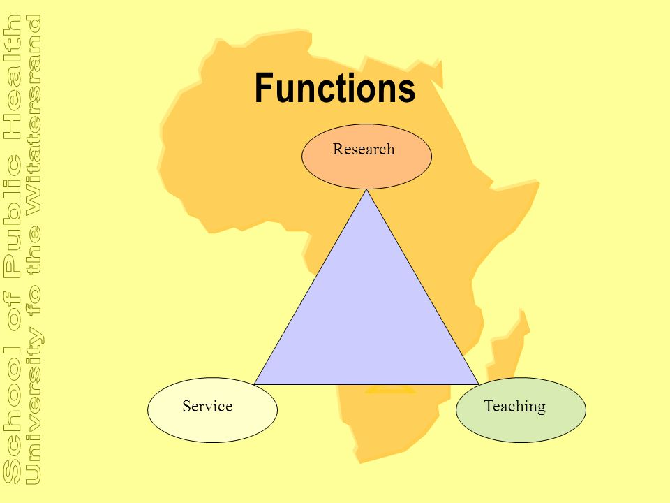 Functions ServiceTeaching Research