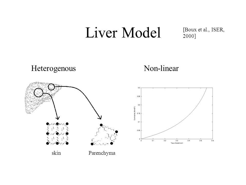 Liver Model [Boux et al., ISER, 2000] HeterogenousNon-linear skinParenchyma