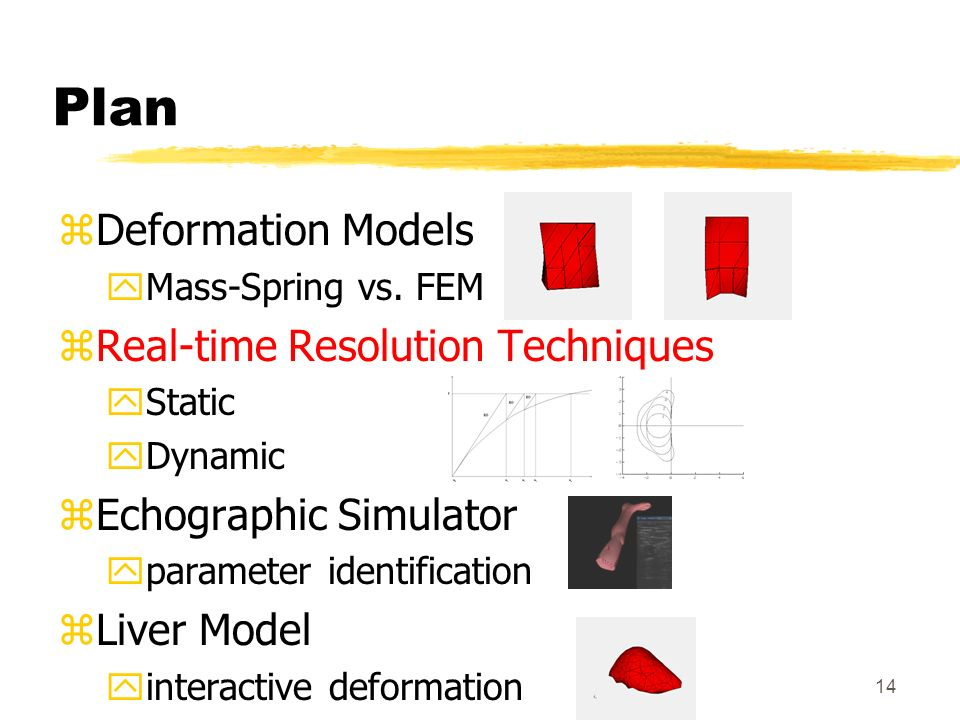 14 Plan zDeformation Models yMass-Spring vs. FEM zReal-time Resolution Techniques yStatic yDynamic zEchographic Simulator yparameter identification zL