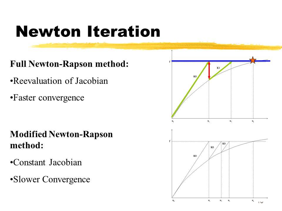 18 Newton Iteration Full Newton-Rapson method: Reevaluation of Jacobian Faster convergence Modified Newton-Rapson method: Constant Jacobian Slower Con