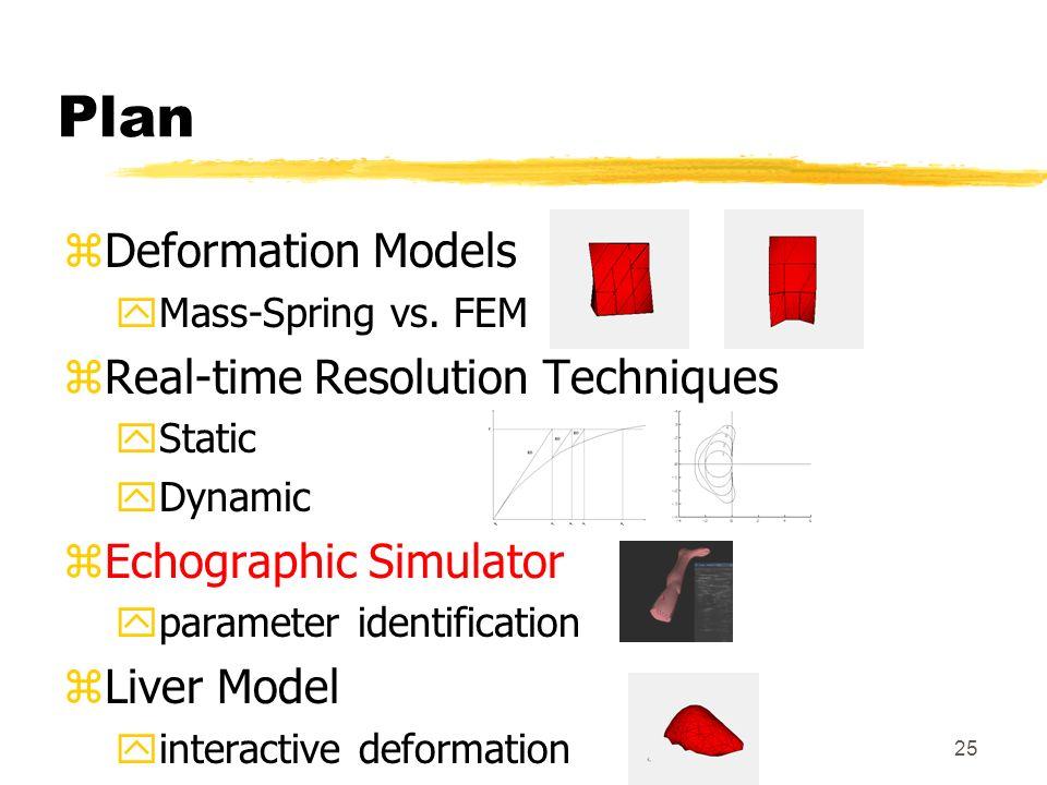 25 Plan zDeformation Models yMass-Spring vs. FEM zReal-time Resolution Techniques yStatic yDynamic zEchographic Simulator yparameter identification zL