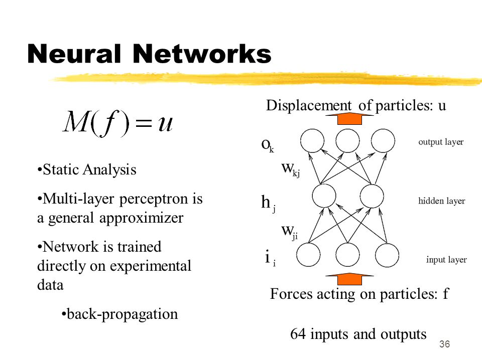 36 Neural Networks Forces acting on particles: f Displacement of particles: u Static Analysis Multi-layer perceptron is a general approximizer Network