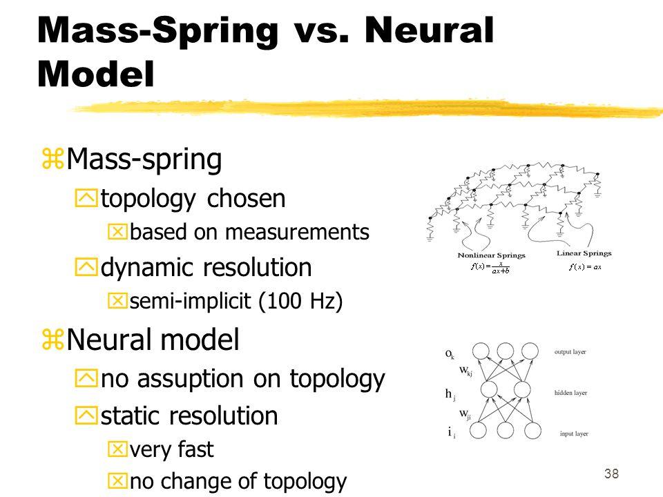 38 Mass-Spring vs. Neural Model zMass-spring ytopology chosen xbased on measurements ydynamic resolution xsemi-implicit (100 Hz) zNeural model yno ass