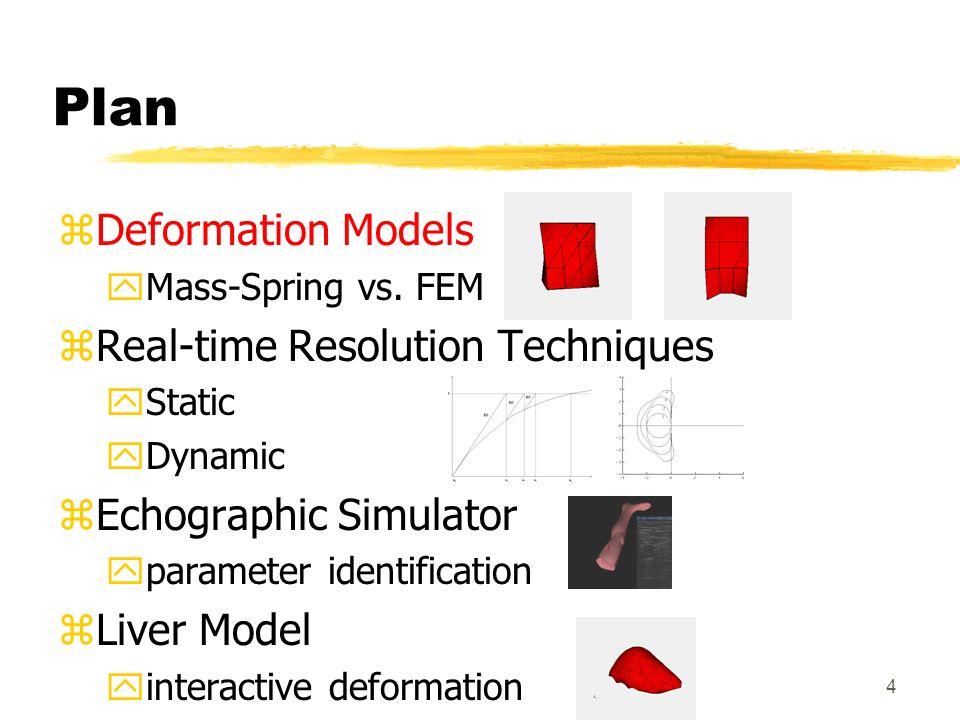 4 Plan zDeformation Models yMass-Spring vs. FEM zReal-time Resolution Techniques yStatic yDynamic zEchographic Simulator yparameter identification zLi