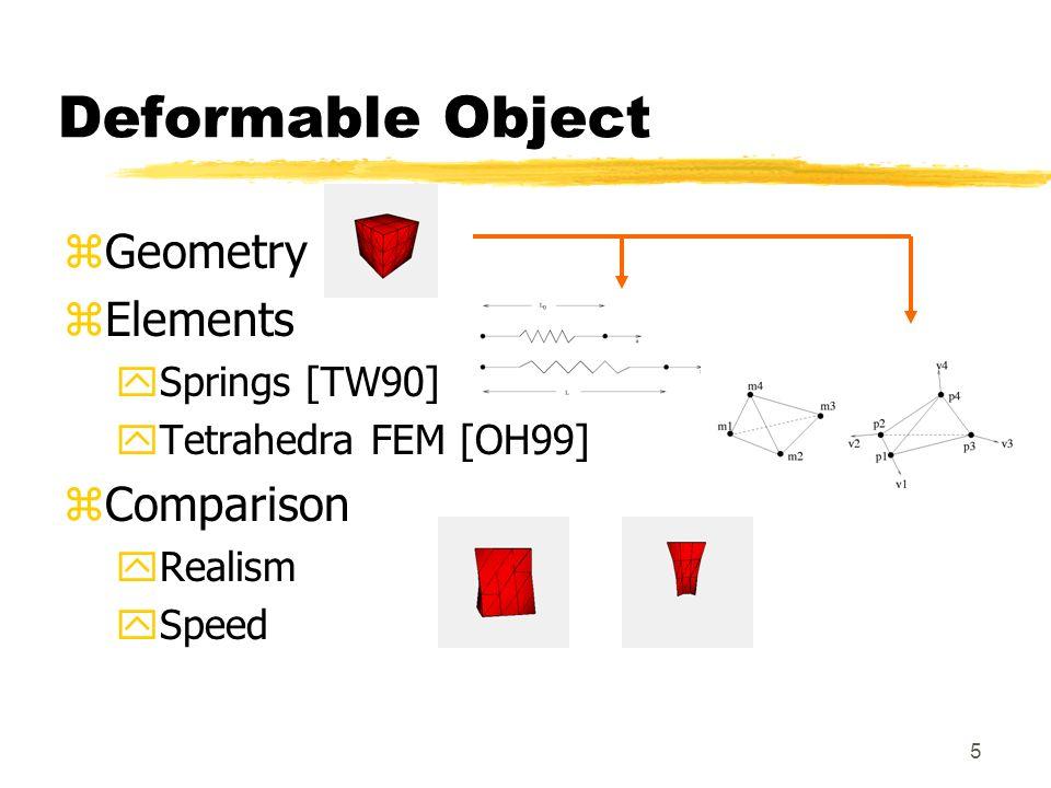 5 Deformable Object zGeometry zElements ySprings [TW90] yTetrahedra FEM [OH99] zComparison yRealism ySpeed