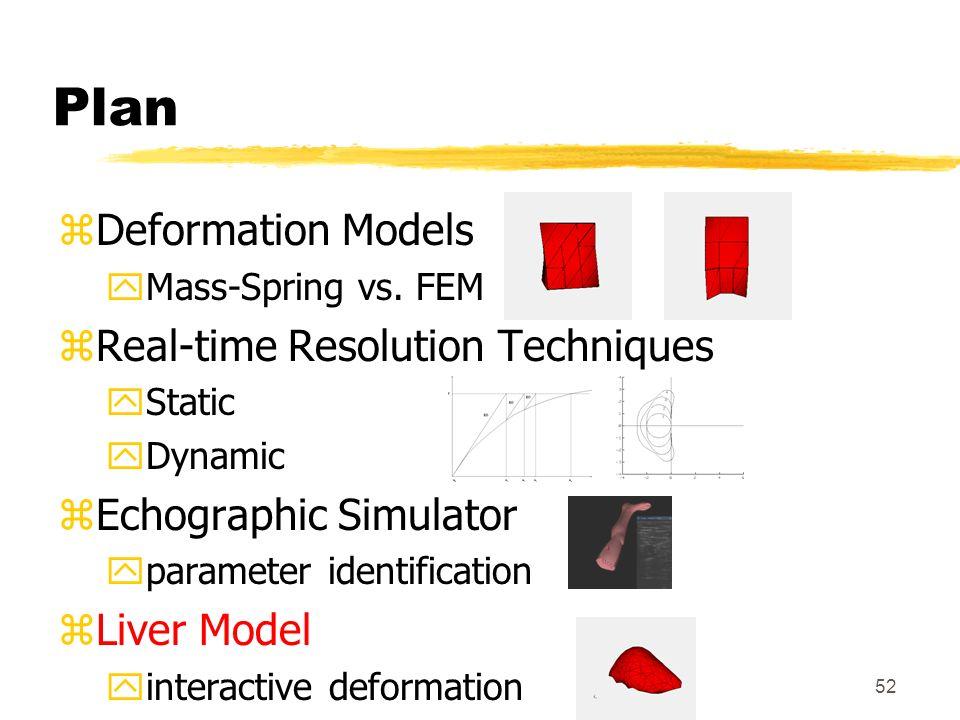 52 Plan zDeformation Models yMass-Spring vs. FEM zReal-time Resolution Techniques yStatic yDynamic zEchographic Simulator yparameter identification zL
