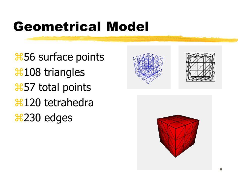 6 Geometrical Model z56 surface points z108 triangles z57 total points z120 tetrahedra z230 edges