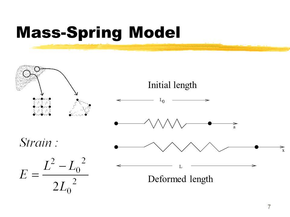 7 Mass-Spring Model Initial length Deformed length