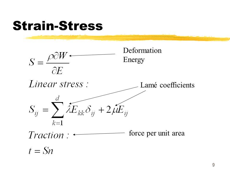 9 Strain-Stress Lamé coefficients force per unit area Deformation Energy