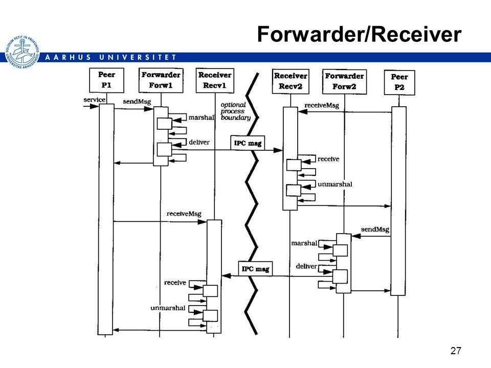 27 Forwarder/Receiver