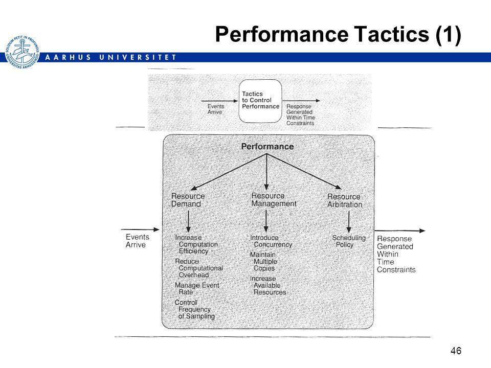 46 Performance Tactics (1)