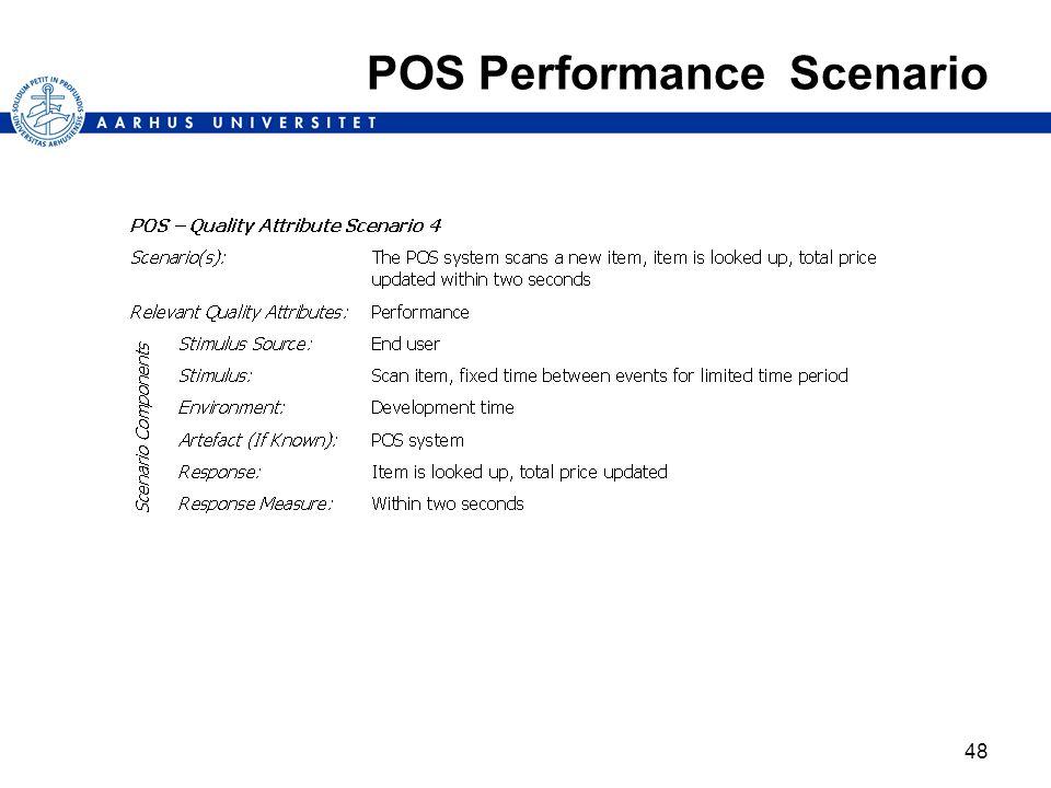48 POS Performance Scenario
