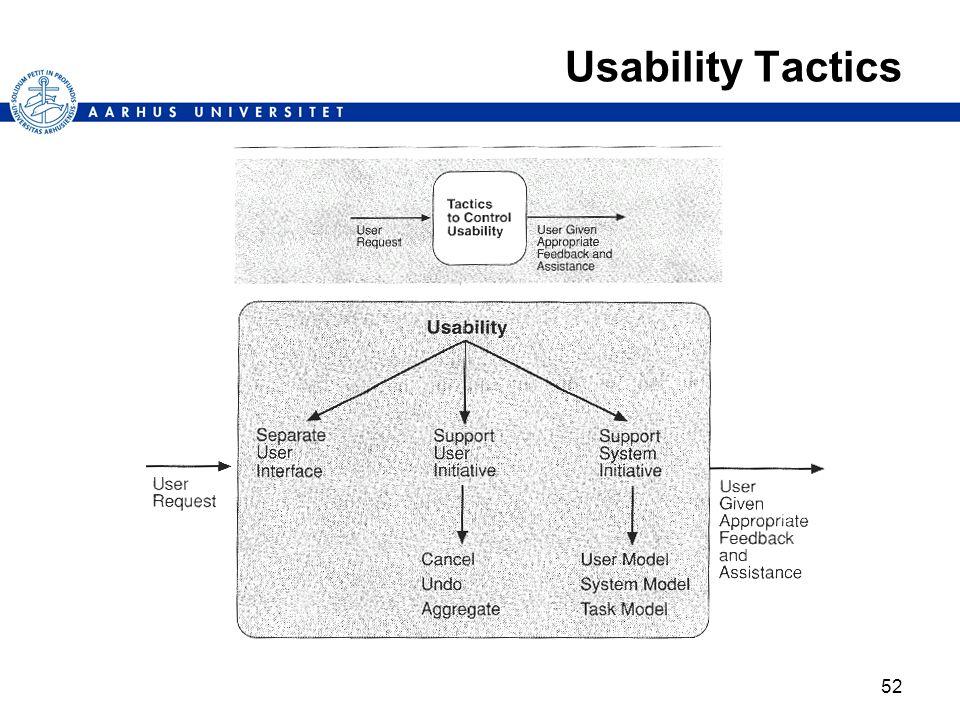 52 Usability Tactics