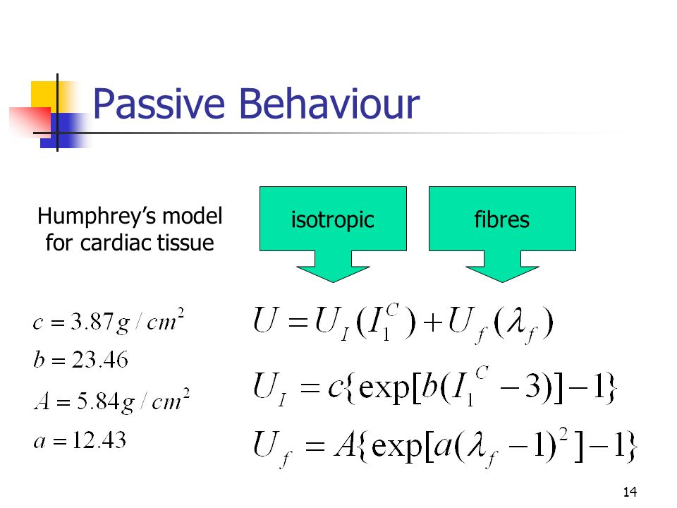 14 Passive Behaviour Humphreys model for cardiac tissue isotropicfibres