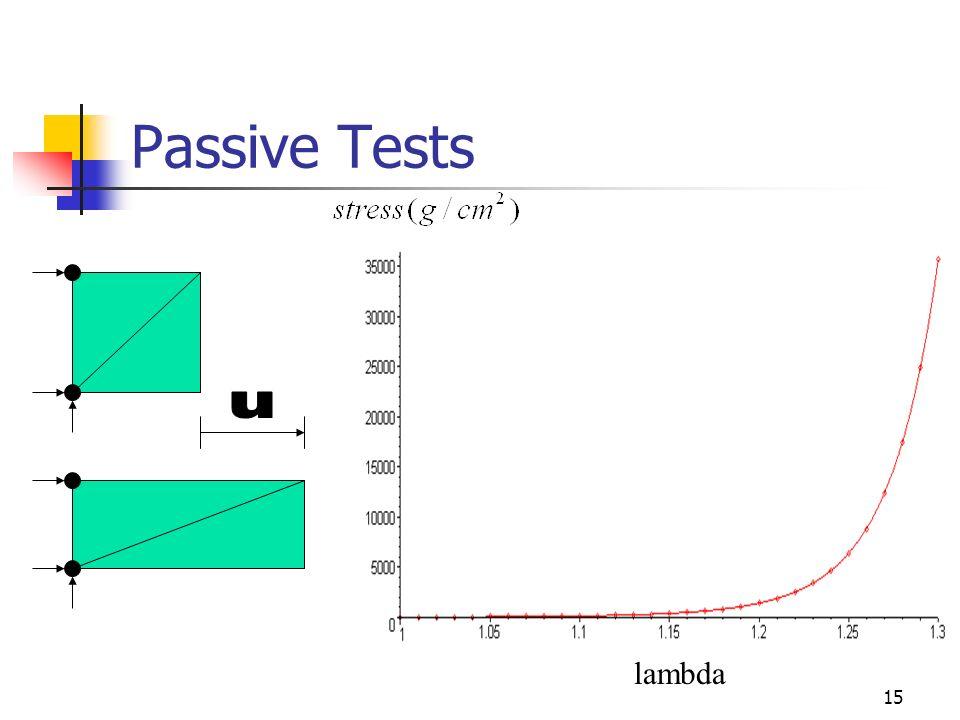 15 Passive Tests lambda